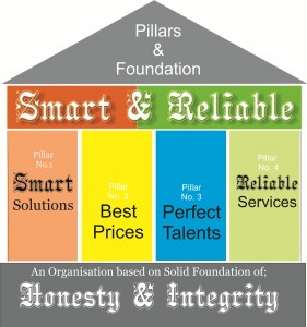 UT-Smart & Reliable - Pillars